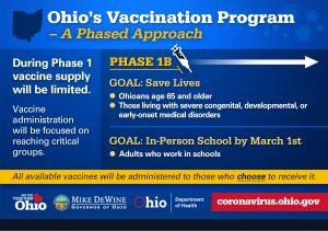 Ohio COVID-19 Vaccine