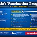 Construction Workers Will Have to Wait for COVID-19 Vaccine